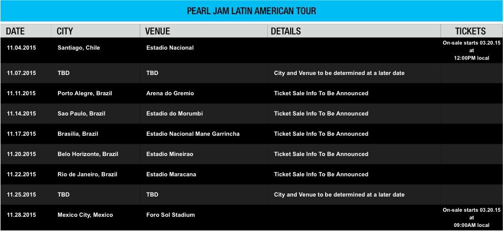 Pearl Jam Mexico 2015